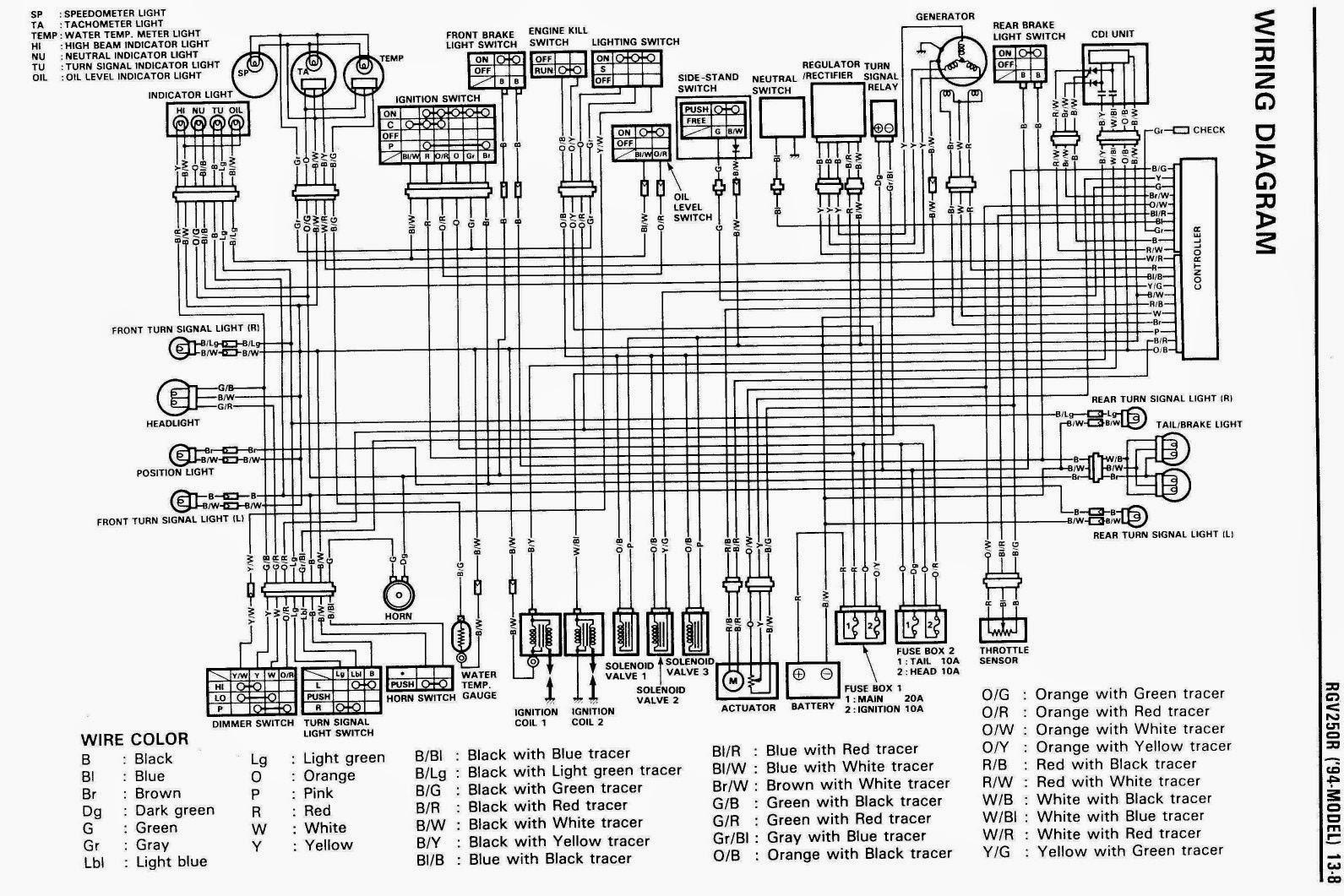 hight resolution of manual suzuki rgv 250 vj22 1995 rebuild log manual