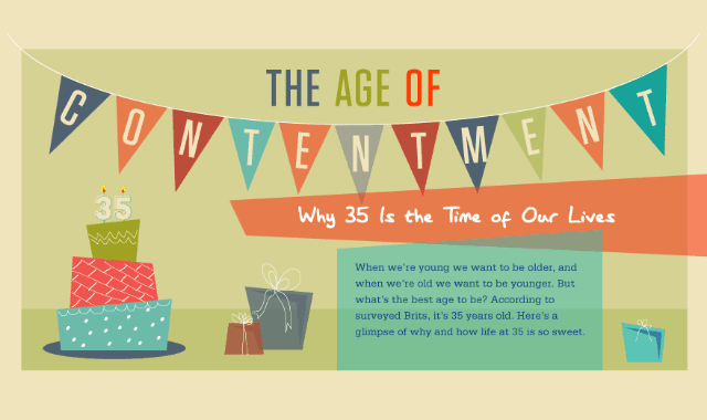 The Age of Contentment: Why 35 is the Time of Our Lives