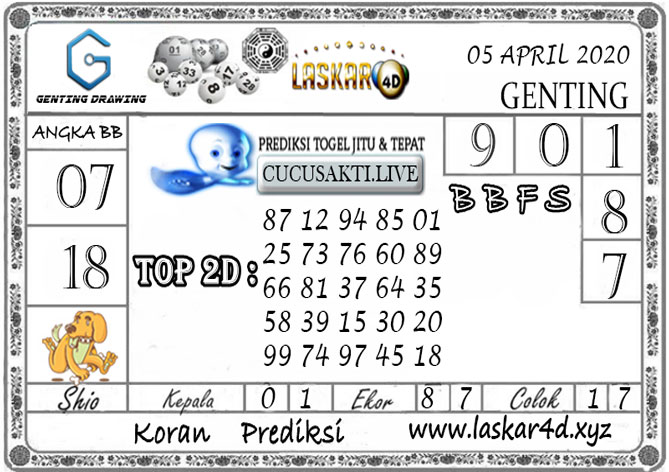 Prediksi GENTING DRAWING LASKAR4D 05 APRIL 2020