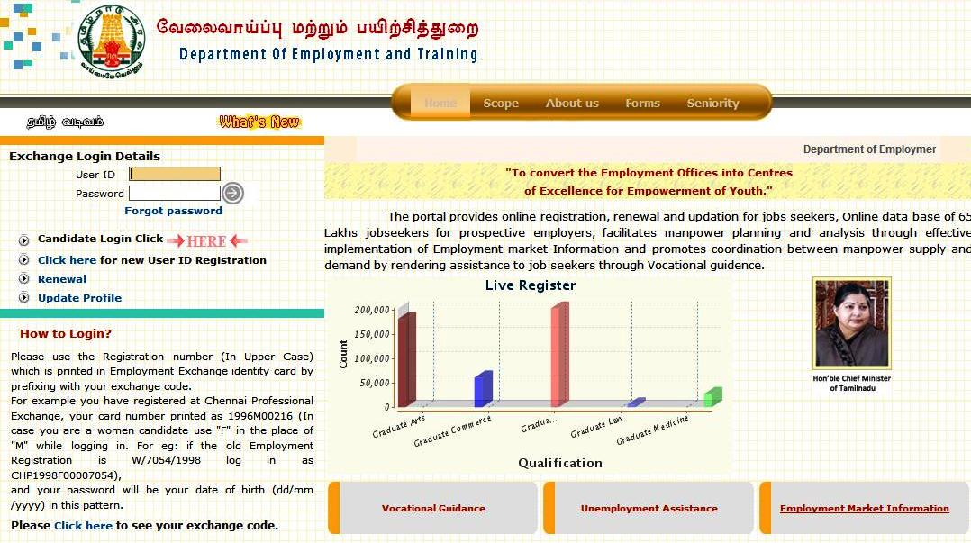 TamilNadu Employment Portal- Register yourself - Help