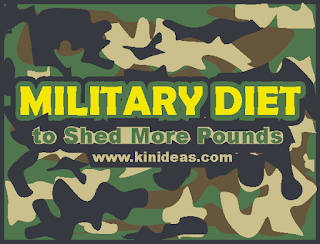 Military Diet to Shed More Pounds with Fortitude