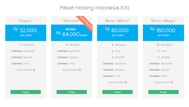 Layanan Domain Murah dan Hosting Indonesia