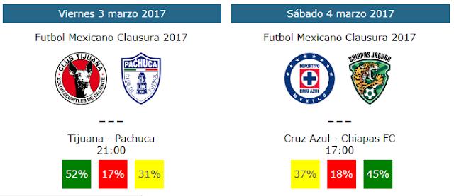 Tendencias y pronosticos de la jornada 9 clausura 2017 del futbol mexicano