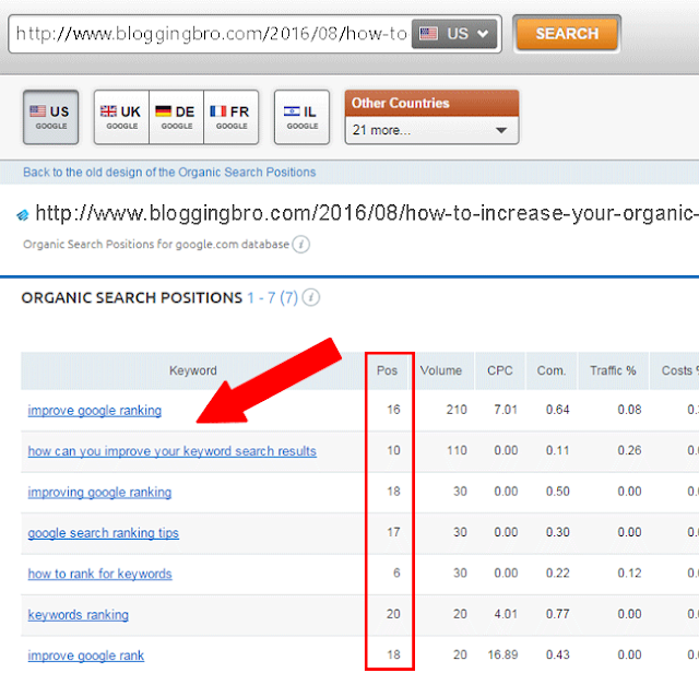 semrush-organic-search-positions