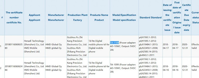 Nokia TA-1099 and Nokia TA-1109 pass CCC Certification