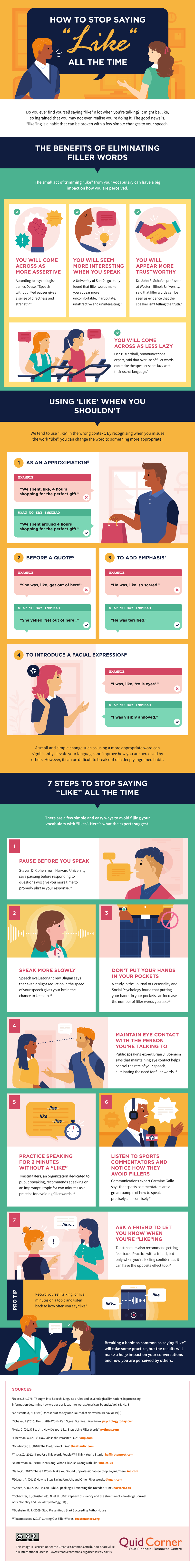 "7 Ways to Erase ""Like"" From Your Work Vocabulary, This infographic will help you learn what words you can use instead of like"