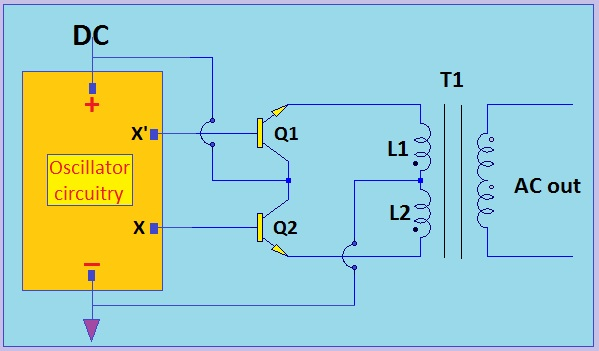 Voltage Inverter Circuit A Simple Oscillator Can Be Used To Generate