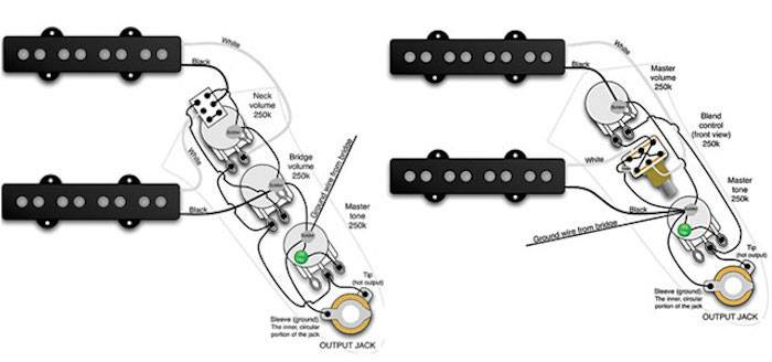 Clases de Guitarra : Pablo Bartolomeo: Mics y Circuitos