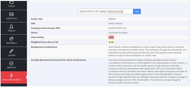 samco stock rating