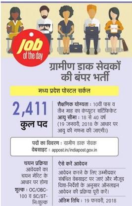 MP Gramin Dak Sevak Recruitment 2018 GDS 2411 Jobs