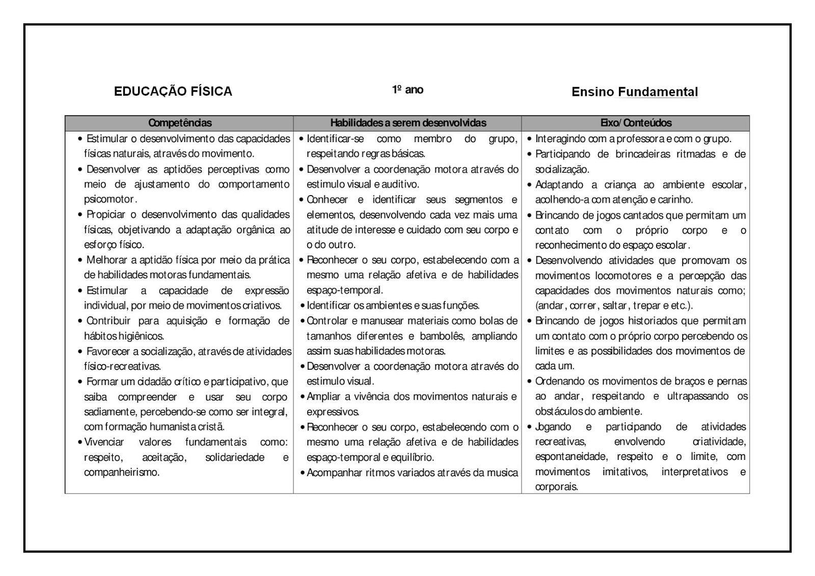 Populares Planejamento Anual para 1º ano do Ensino Fundamental — SÓ ESCOLA WT83