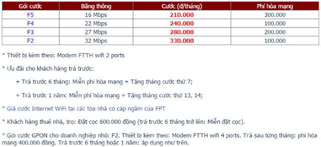 Lắp Đặt Internet FPT Phường Hiệp Tân 1