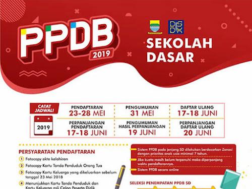 PPDB Kota Bandung 2019 jenjang SD.jpg