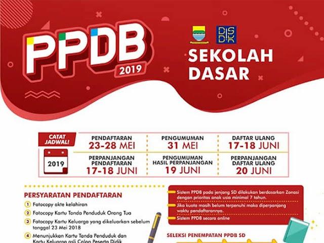 Persyaratan dan Prosedur Pendaftaran PPDB Kota Bandung 2019 Jenjang SD