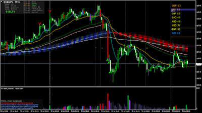 binary options trading EURJPY M15 chart