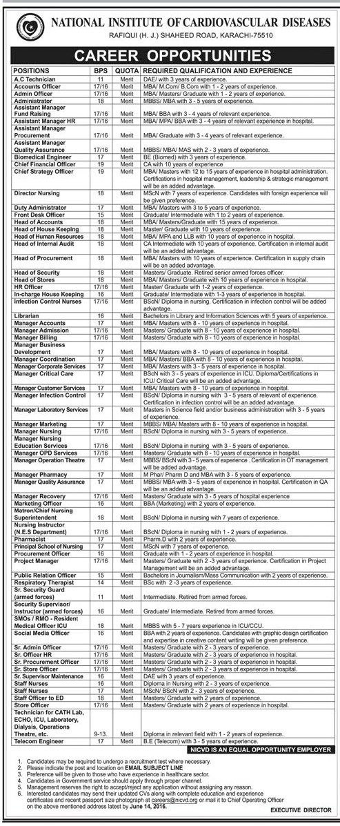 National Institute of Cardiovascular Diseases Jobs in Karachi