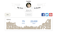 My Year 2015 in Books