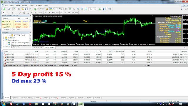 teknik hedging forex trading online