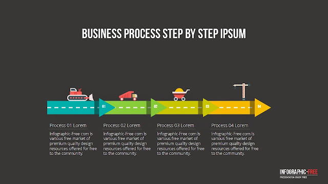 Constructional Business Process