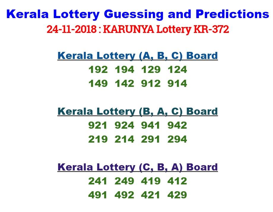 Top Five Kerala Lottery Winning Number Prediction - Circus