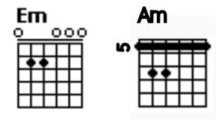 Formasi chord Em menjadi Am