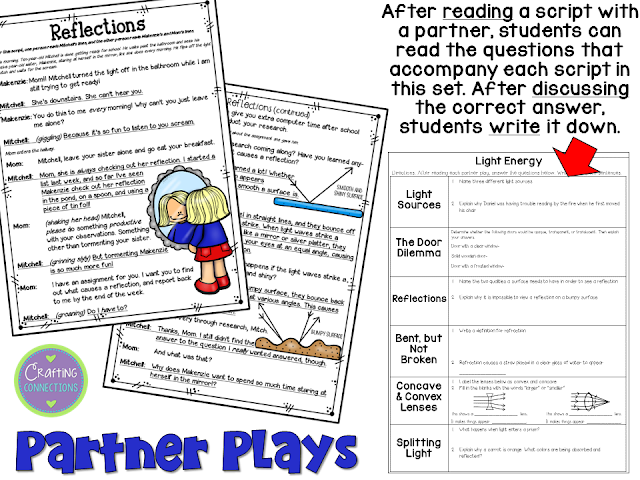 Partner Play Scripts- An example of an ELL-friendly activity that focuses on fluency and discussion.