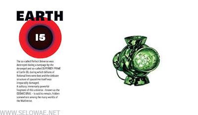 earth 15 dc adalah