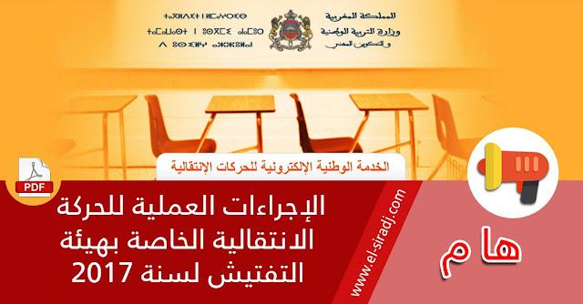 الإجراءات العملية للحركة الانتقالية الخاصة بهيئة التفتيش لسنة 2017