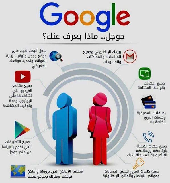 ماذا يعرف عنك جوجل ؟
