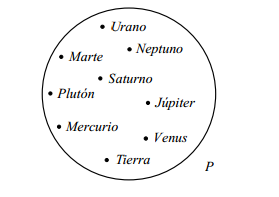 Diagrama De Venn Vacio, Diagrama, Free Engine Image For