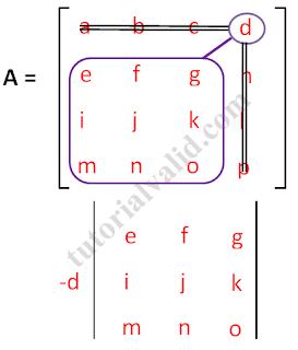 Matriks 4x4 kelompok 4 elemen d
