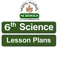 6th General Science Lesson plans