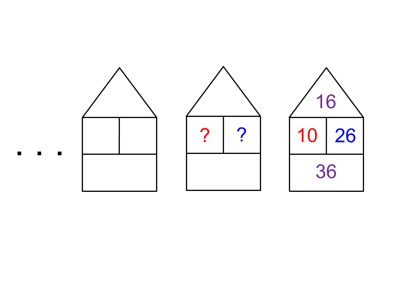 MEDIAN Don Steward mathematics teaching: number shacks