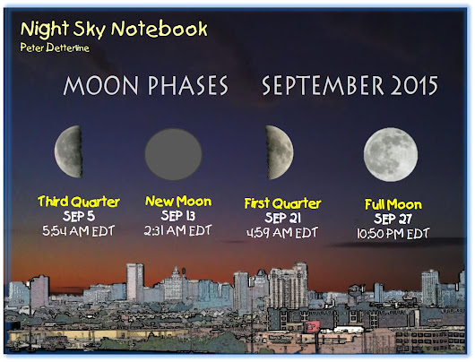 SEP MOON PHASES