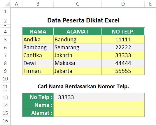 Rumus Excel VLOOKUP dari Kanan ke Kiri