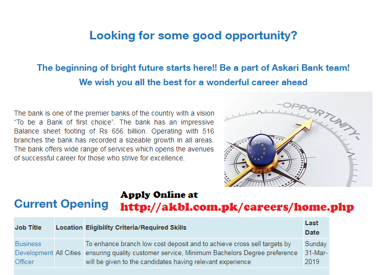 Askari BankCurrent Opening | Business Development Officer, Askari Bank Jobs 2019 Current Opening | Business Development Officer