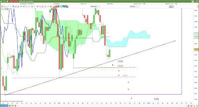 Plan de trade CAC40 [15/12/17]