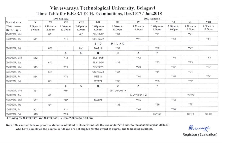 2017 true gift for Vtu 8th sem time table
