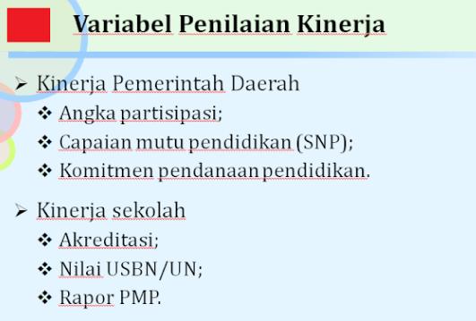 Ketentuan Dana BOS Kinerja SD SMP SMA SMK Tahun 2019/2020, tomatalikuang.com
