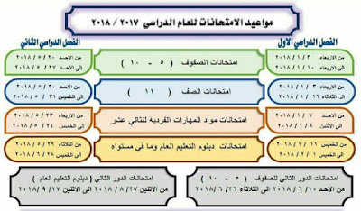 مواعيد الامتحانات في سلطنة عمان للعام الدراسي ٢٠١٧-٢٠١٨ الفصل الدراسي الثاني