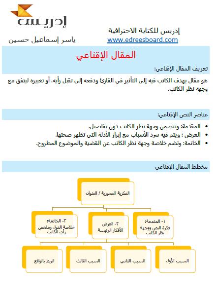 اوراق عمل المقال الاقناعي في اللغة العربية للصف الثاني عشر