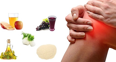 Arthritis - Joint Pain