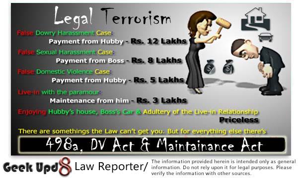 Fake 498a, DV ,Do Not Compromise ,Fight against Feminist