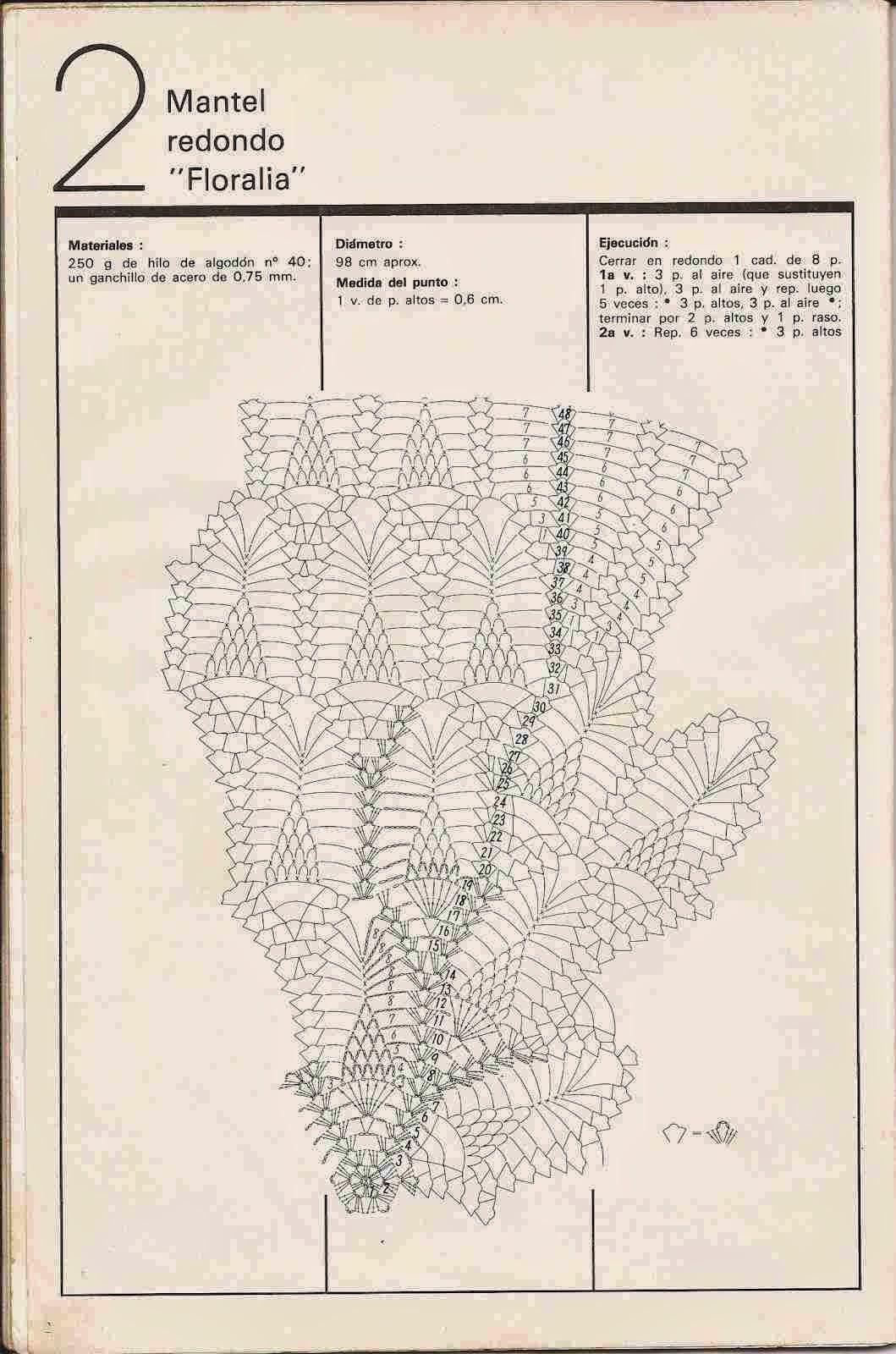 PATRONES GRATIS DE CROCHET: Patrón gratis de un bello mantel redondo ...