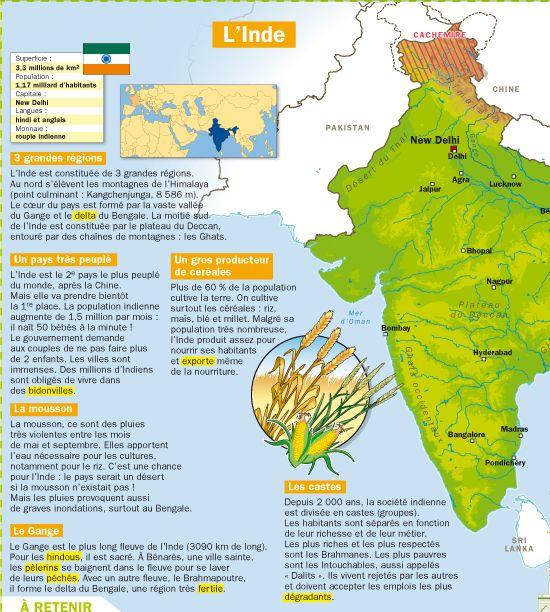L'Inde #2