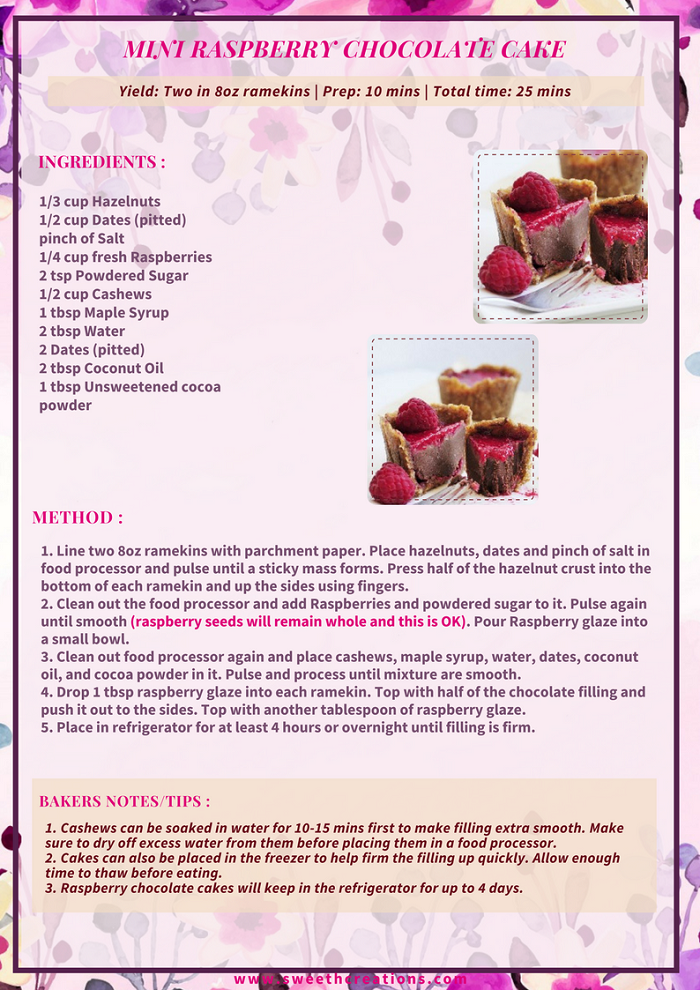 MINI RASPBERRY CHOCOLATE CAKES RECIPE