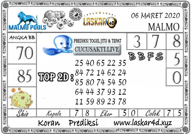 Prediksi Togel MALMO LASKAR4D 06 MARET 2020