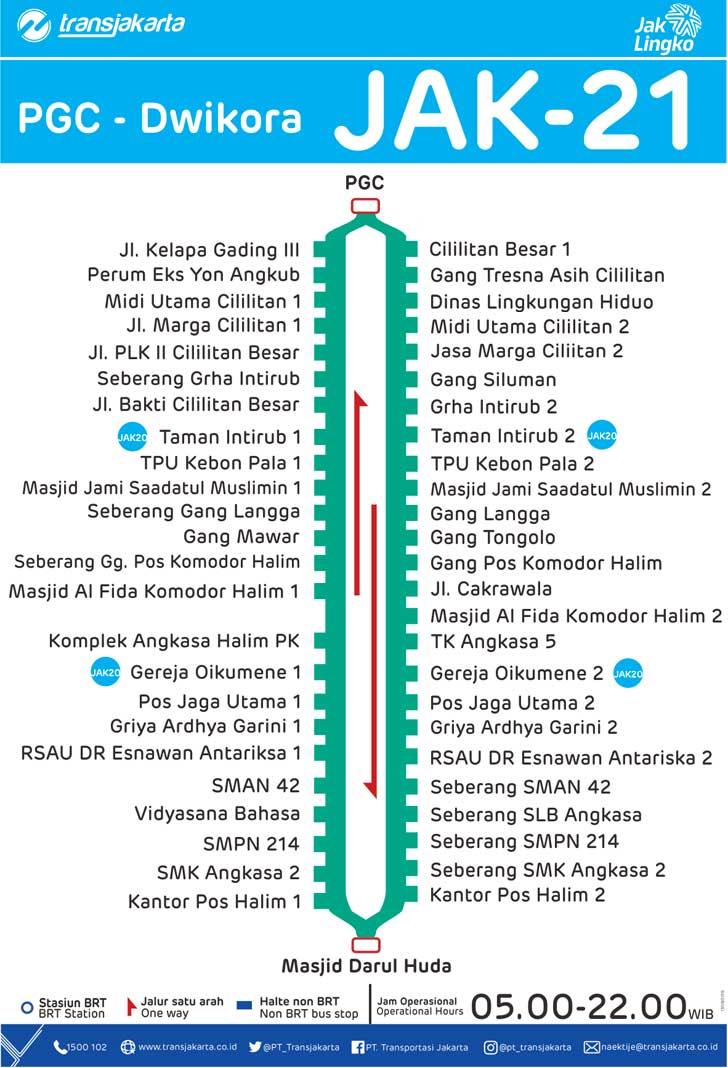 peta rute transjakarta pgc - dwikora