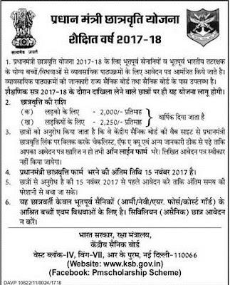 Narendra Modi Scholarship Scheme 2017, for 10th 12th Abdul Kalam
