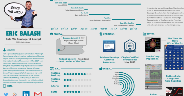 Download 40 Interactive Tableau Resume Templates Techgeek